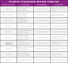 louisiana student standards review