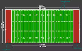 300 meter to feet how many acres are in a football field quora