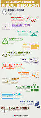 visual layout meaning 15 golden rules of visual hierarchy infographic