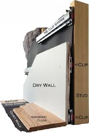 home theater soundproofing best 25 soundproofing material ideas on pinterest soundproofing
