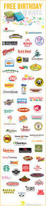 best 20 birthday coupons ideas on pinterest gift coupons love