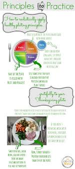 principles to practice healthy thanksgiving plating deliciously