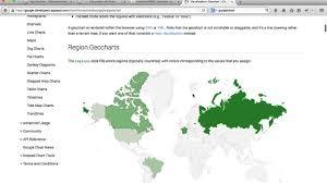 Php Map Geochart Php Y Mysql Tipo Google Analytics Youtube