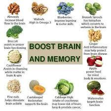 foods to boost brain power binsbox