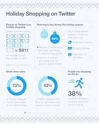 infographic shopping on