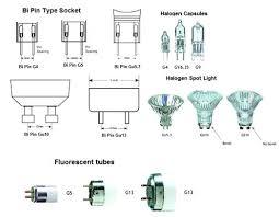 Type Of Light Fixtures Light Bulb Fixture Types Rustic Light Fixtures Lowes Vipwines