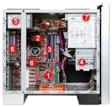 boitier ordinateur de bureau pc astuces a l intérieur du pc
