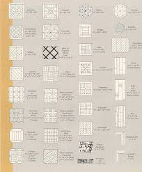 Kinds Of Wood Joints And Their Uses best 25 wood floor pattern ideas on pinterest floor design