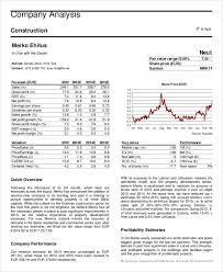 sales analysis template profitability analysis sales analysis ppt