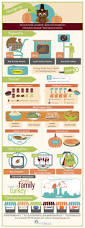 Traditions On Thanksgiving A Fresh Peek At Popular Thanksgiving Traditions Visual Ly