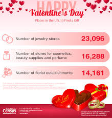 Us Government Business Cards Fff Valentine U0027s Day 2016 Feb 14
