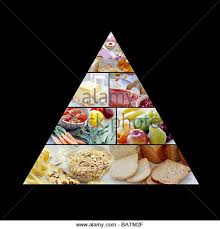 food pyramid balanced diet stock photos u0026 food pyramid balanced