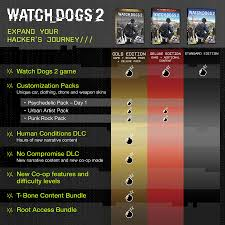 watch dogs 2 for xbox one gamestop