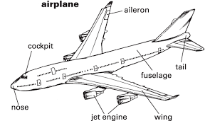 airplane definition for english language learners from merriam