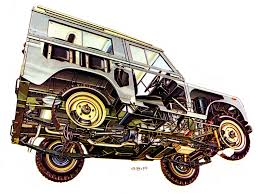land rover drawing auto neurotic fixation cutaway friday land rover