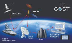 traditional system based geo fence
