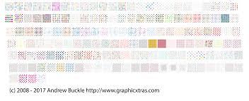 illustrator pattern polka dots polka dot pattern swatches illustrator royalty free