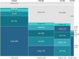 think cell powerpoint charts waterfall mekko gantt