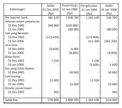 format buku jurnal penerimaan kas kas rekonsiliasi bank wulanpadma