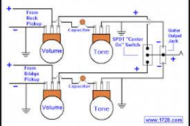fishman fluence prs wiring diagram gandul 45 77 79 119