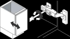 Adjusting Cabinet Doors How To Adjust Concealed Cabinet Hinges Kitchen Studio Of Naples