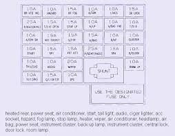2002 hyundai santa fe fuse box hyundai wiring diagram instructions