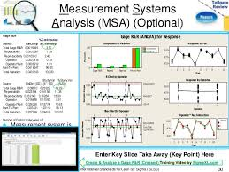 Gage R R Excel Template Measure Phase Lean Six Sigma Tollgate Template