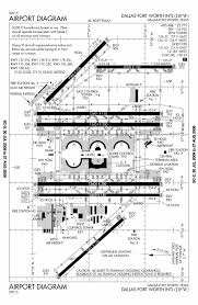 Dallas Fort Worth Area Map by Dallas Fort Worth Kdfw Airport Runway Taxiway Diagram Airplanes
