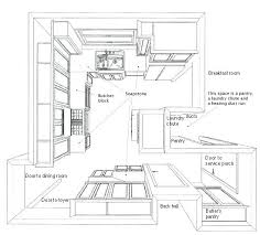 Free Kitchen Design Templates Kitchen Floor Plan U2013 Fitbooster Me