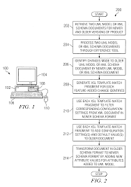 patent us20050204347 method for generating xslt documents from