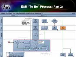 nasa enterprise service desk enterprise service request management youtube