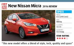 nissan micra new model price micra latest news breaking headlines and top stories photos