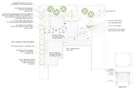 the bare root landscape design from the bottom up