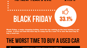 black friday deals on cars the used cars with the best deals on black friday