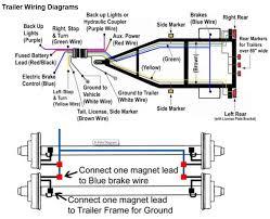 wiring diagram for trailer with brakes u2013 wirdig u2013 readingrat net