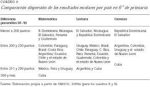 colombia libro de lectura grado 6 mejorar el desempeño de los estudiantes de américa latina algunas
