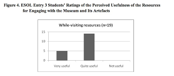 self access language learning in museums a materials development