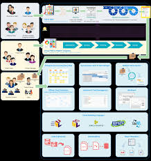visual paradigm uml agile pmbok togaf bpmn and more