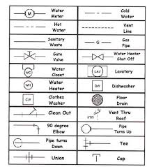 how to read house blueprints learning how to read plumbing symbols for house blueprints