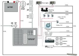 jayco camper wiring diagram within roc grp org magnificent rh releaseganji net 2016 jayco eagle rv