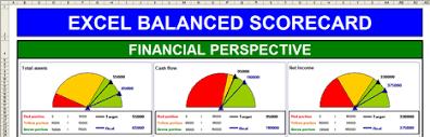 Excel Speedometer Template Excel Scorecard Excel Dashboard Excel Dashboard Excel