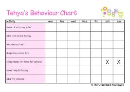 sample printable behavior charts