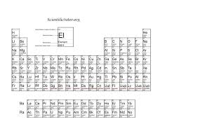 modern periodic table of elements with atomic mass chem u2013 calculating the molar mass of compounds scientific tutor