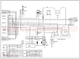 lifan 110 wiring diagram wiring diagram for chinese 110 atv