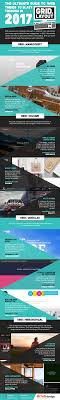 grid layout guide infographic the ultimate guide to web grid and layout trends in