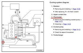 2007 jetta 2 5 radiator fan solved 2002 jetta 1 8t blew 40a fan fuse fixya