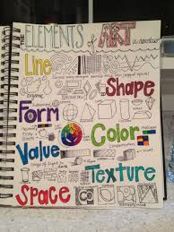 design applying the elements a review of the elements of art a page for the 7th grade art