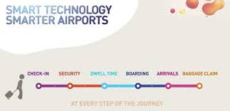 smarter technologies smart airports with smart technologies