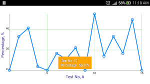 gate maths aptitude android apps on google play