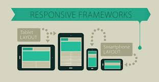 responsive design css 15 newest css frameworks for responsive web design